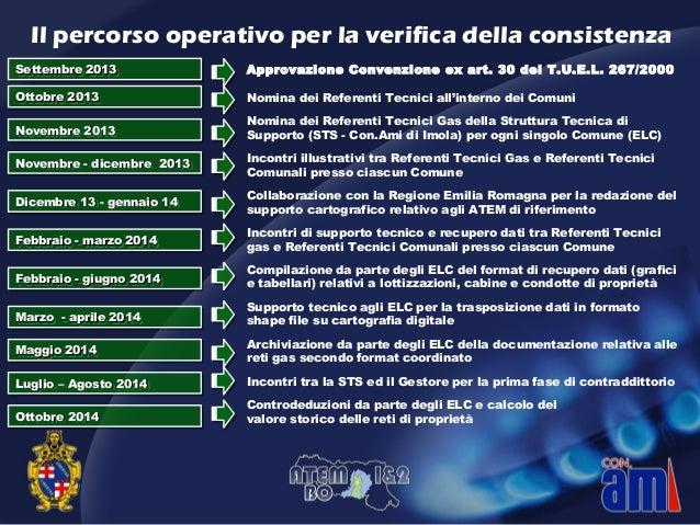 Settembre 2013Settembre 2013Settembre 2013Settembre 2013 Il percorso operativo per la verifica della consistenza Ottobre 2...