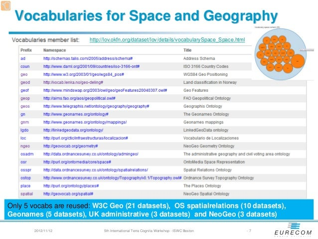 Comparing Vocabularies for Representing Geographical Features and The…