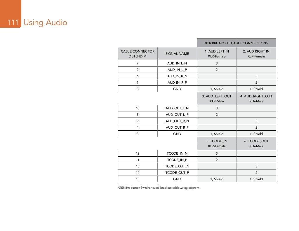 Blackmagic Design Atem 1 operation manual