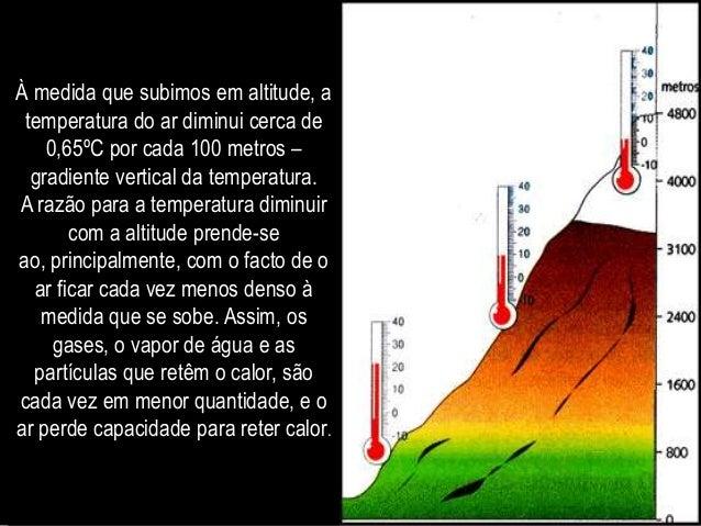 Resultado de imagem para altitude temperatura do ar