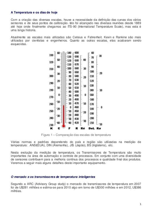 1 A Temperatura e os dias de hoje Com a criação das diversas escalas, houve a necessidade da definição das curvas dos vári...