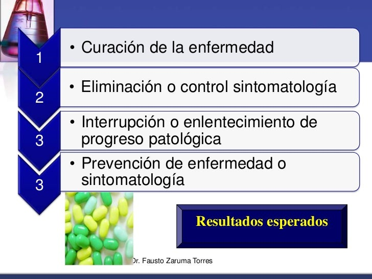 Dr. Fausto Zaruma Torres<br />Resultados esperados<br />