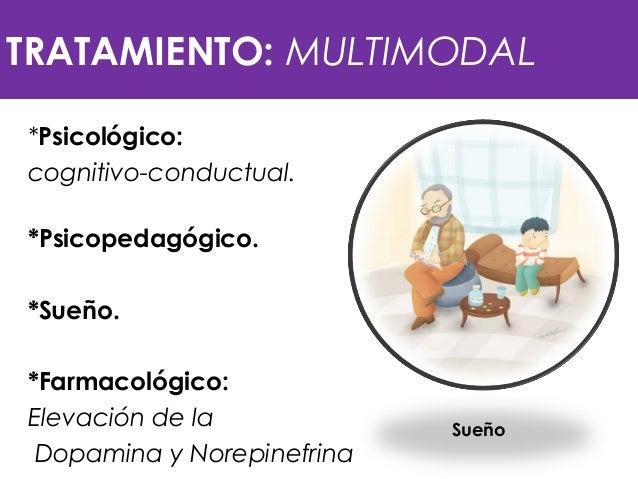 Metilfenidato (estimulantes) Concerta. Ritalin LA. Focalin XR. Metadete CD. Daytrana (parche). Atomoxetina (no estimulante...