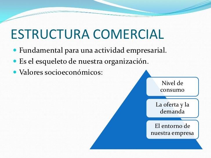 Atencion al cliente en el proceso comercial (1)