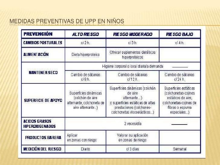 Medidas preventivas de upp en niños<br />