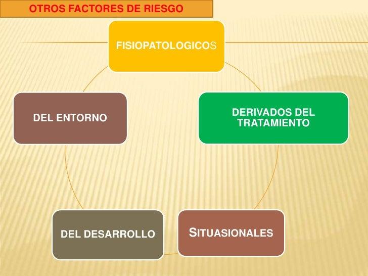 OTROS FACTORES DE RIESGO<br />