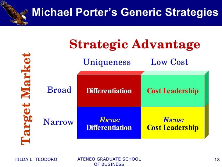 porter s generic strategies and limitations Supports and critiques on porter's competitive strategy and competitive advantage applicability and durability of michael porter's strategies in modern.