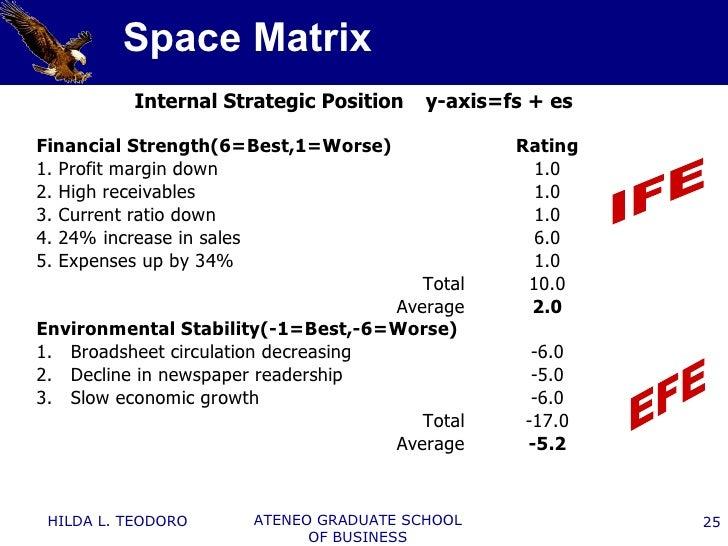 pfizer space matrix ie cpm Marriott international - space matrix / internal-external (ie) matrix / qspm space matrix  internal strategic position financial strength  competitive .
