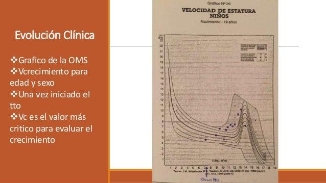 Evolución Clínica Grafico de la OMS Vcrecimiento para edad y sexo Una vez iniciado el tto Vc es el valor más critico p...