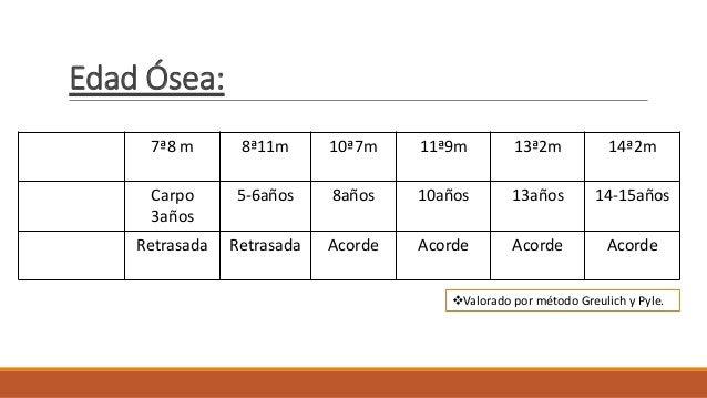 Edad Ósea: Edad Biológica 7ª8 m 8ª11m 10ª7m 11ª9m 13ª2m 14ª2m Edad Osea Carpo 3años 5-6años 8años 10años 13años 14-15años ...