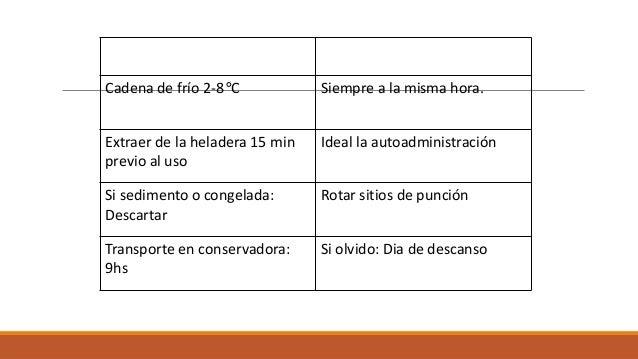 Conservación Uso Cadena de frío 2-8°C Siempre a la misma hora. Extraer de la heladera 15 min previo al uso Ideal la autoad...