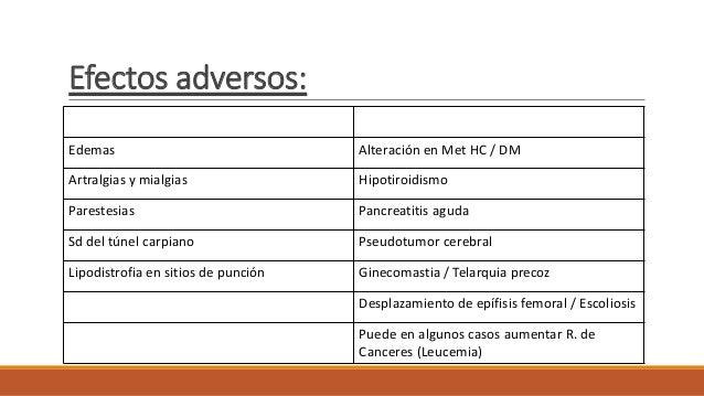 Efectos adversos: Inespecíficos Específicos Edemas Alteración en Met HC / DM Artralgias y mialgias Hipotiroidismo Parestes...