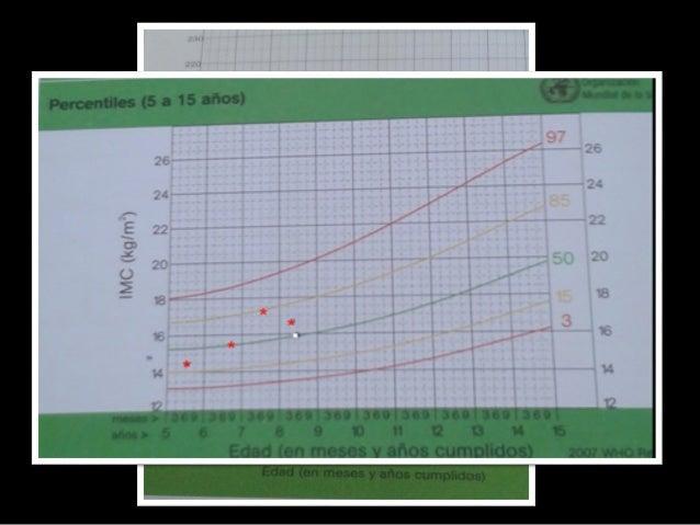 En suma  Escolar de 8 años 6/12Escolar de 8 años 6/12  AF: hipotiroidismo - muerte súbitaAF: hipotiroidismo - muerte súb...