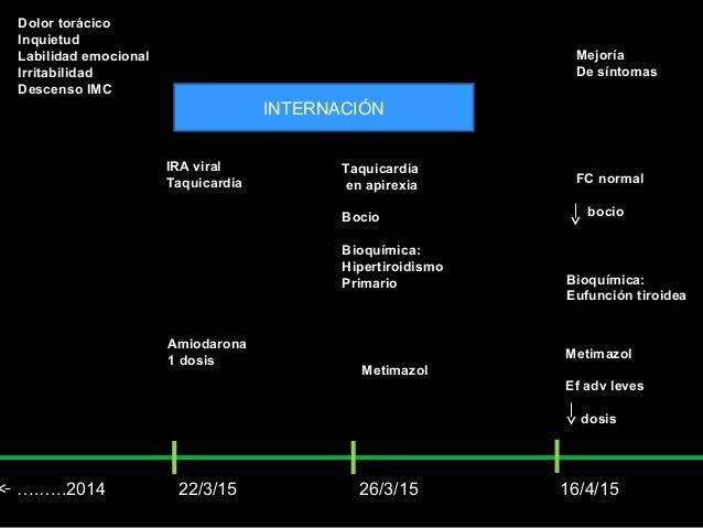 Planteos Diagnósticos. Hipertiroidismo por EGB Hashitoxicosis Tiroiditis Tiempo de evolución de 1 año Perfil Tiroideo con ...