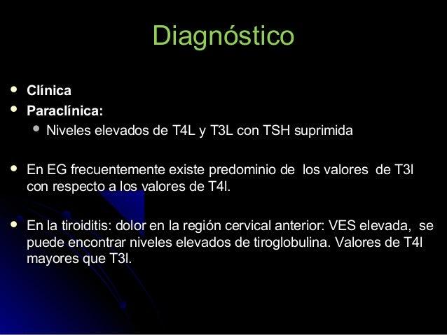  EnEn tumores secretor de TSH,tumores secretor de TSH, existe clínica de Hipertiroidismoexiste clínica de Hipertiroidismo...