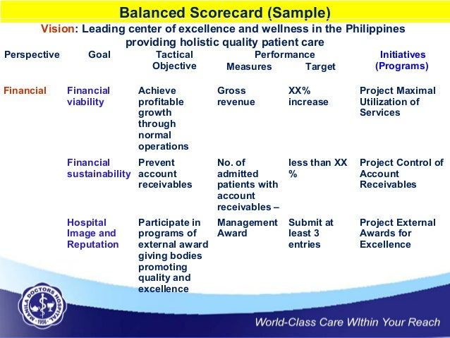 performance measurement in health care sector Examples of employee performance measurement include a variety of methods employers use based on the employee's job category, employee-supervisor relationship and workplace culture.