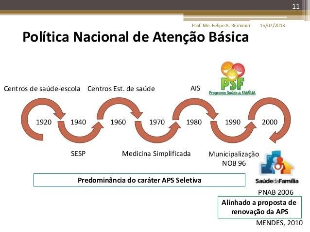 15/07/2013Prof. Me. Felipe A. Remondi 11 Política Nacional de Atenção Básica MENDES, 2010 1920 1940 1960 1970 1980 1990 20...