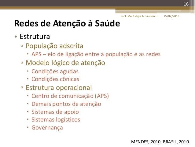15/07/2013Prof. Me. Felipe A. Remondi 16 Redes de Atenção à Saúde • Estrutura ▫ População adscrita  APS – elo de ligação ...