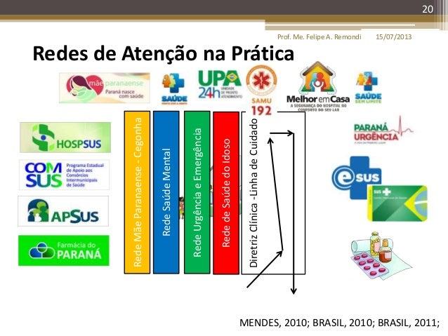 15/07/2013Prof. Me. Felipe A. Remondi 20 Redes de Atenção na Prática MENDES, 2010; BRASIL, 2010; BRASIL, 2011; RedeMãePara...