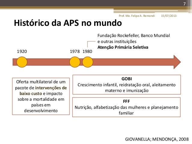 15/07/2013Prof. Me. Felipe A. Remondi 7 Histórico da APS no mundo 1920 1978 Fundação Rockefeller, Banco Mundial e outras i...