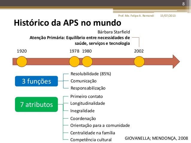 15/07/2013Prof. Me. Felipe A. Remondi 8 Histórico da APS no mundo 1920 1978 GIOVANELLA; MENDONÇA, 2008 1980 Bárbara Starfi...