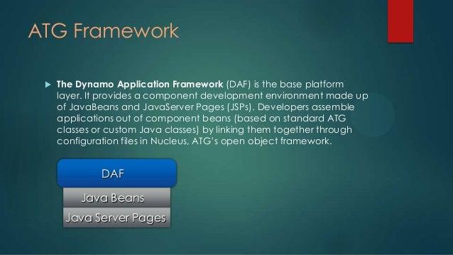 ATG Framework,Formhandlers,Pricing