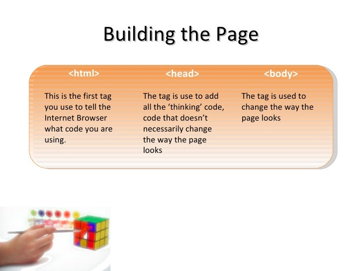 Building the Page <html>  <head>  <body>  This is the first tag you use to tell the Internet Browser what code you are usi...