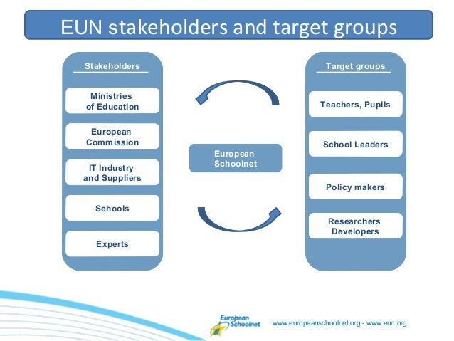 EUN stakeholders and target groups  Stakeholders                               Target groups   Ministries  of Education   ...