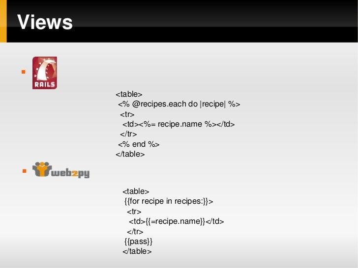 Rails vs Web2py