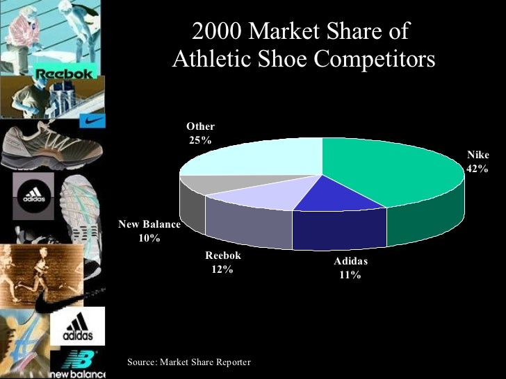 Nike S Share Of The Shoe Market