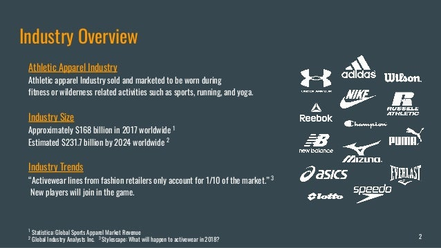 d48cee510a5 Athletic Apparel Industry Analysis Minbae Kim  2.