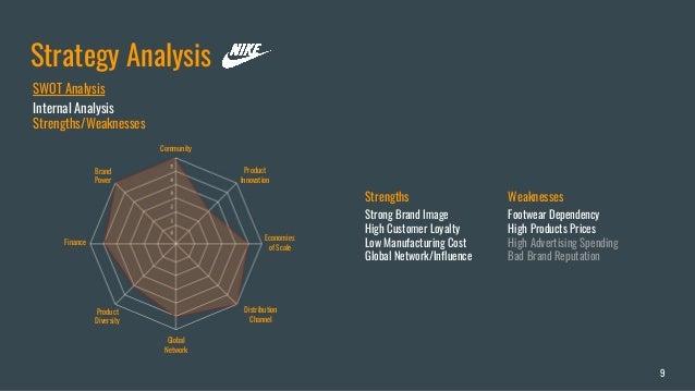 5da83143f08 Athletic Apparel Industry Analysis