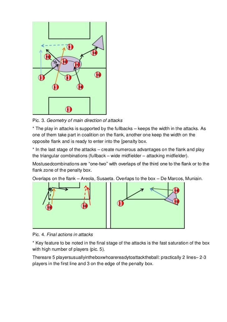 Pic. 3. Geometry of main direction of attacks* The play in attacks is supported by the fullbacks – keeps the width in the ...
