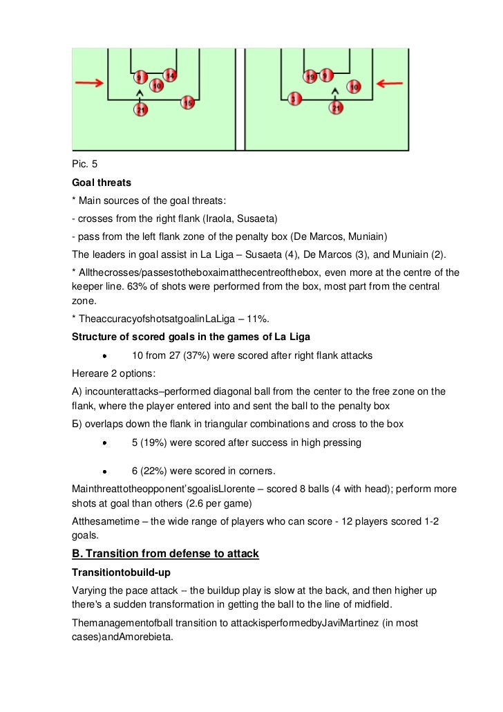 Pic. 5Goal threats* Main sources of the goal threats:- crosses from the right flank (Iraola, Susaeta)- pass from the left ...