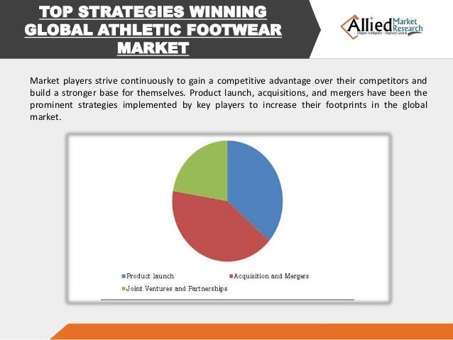 a snapshot of the athletic footwear industry 4 which athletic footwear companies in your industry appear to be employing a best-cost provider strategy the athletic footwear company in industry market snapshot.