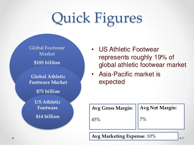 athletic footwear industry focus nike essay From npd retail tracking service, adidas has once again attained #2 spot in us sport footwear & apparel, passing ua and behind nike/jordan — matt powell.