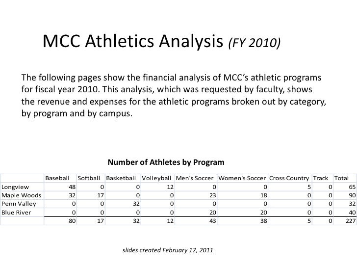 MCC Athletics Analysis(FY 2010)<br />The following pages show the financial analysis of MCC's athletic programs for fiscal...