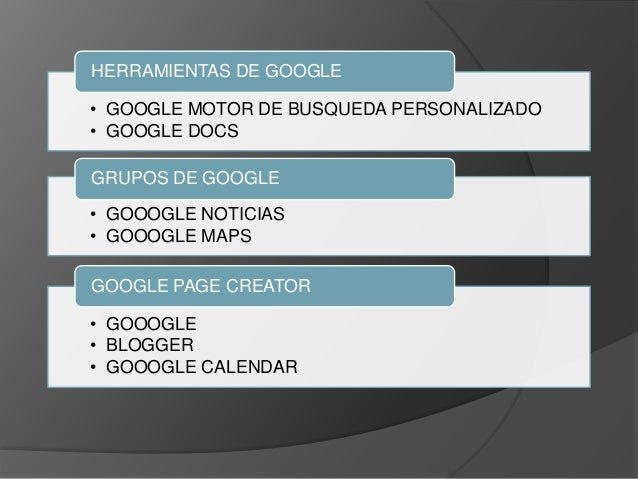 • GOOGLE MOTOR DE BUSQUEDA PERSONALIZADO • GOOGLE DOCS HERRAMIENTAS DE GOOGLE • GOOOGLE NOTICIAS • GOOOGLE MAPS GRUPOS DE ...