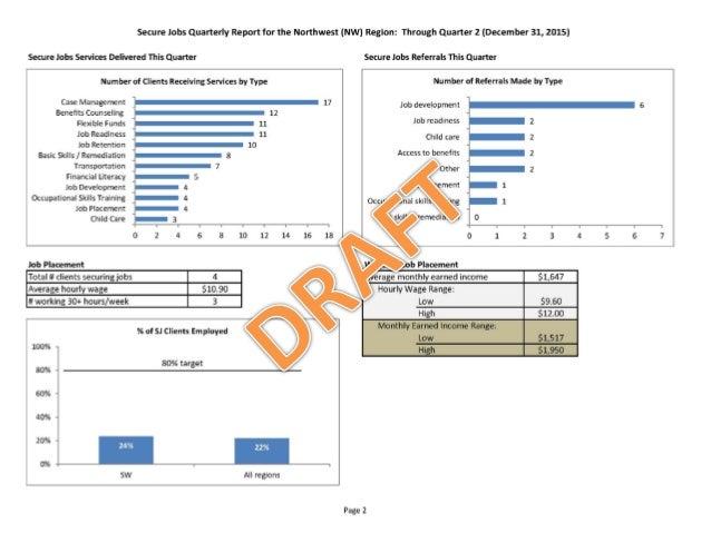 Using Hmis Data To Support Program Improvement