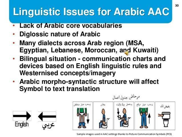 Atia 2017 Tawasol Arabic Open Symbol Set For Aac Users
