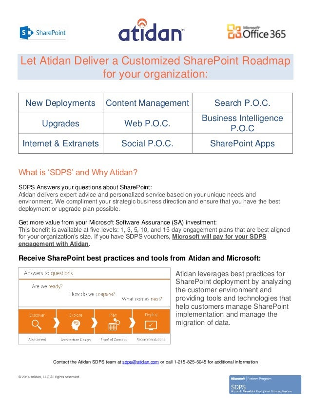 Let Atidan Deliver a Customized SharePoint Roadmap for your organization: New Deployments  Content Management  Search P.O....