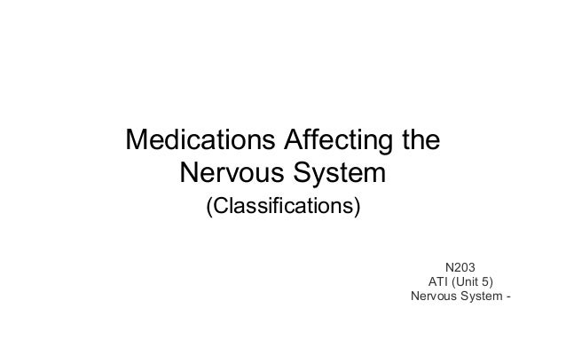 Medications Affecting the  Nervous System  (Classifications)  N203  ATI (Unit 5)  Nervous System -