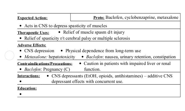 ati flash cards 05, medications affecting the nervous system ~ Baclofen Dosage For Anxiety