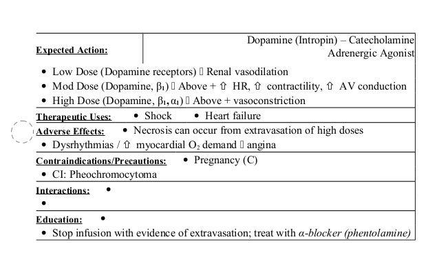 Ati flash cards 06, medications affecting the cardiovascular
