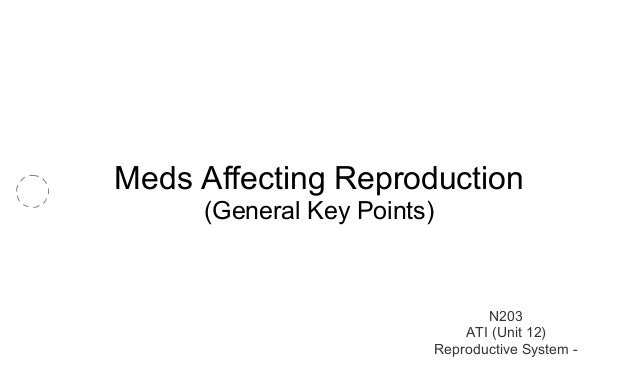 Meds Affecting Reproduction  (General Key Points)  N203  ATI (Unit 12)  Reproductive System -