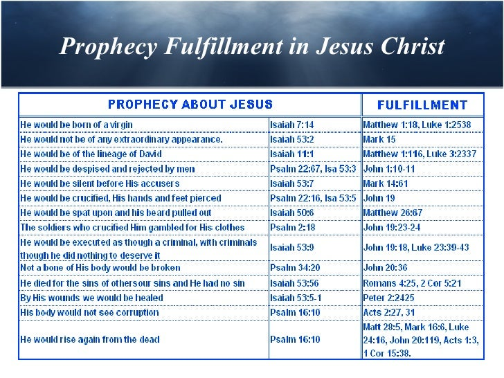 Bible prophecies that found fulfillment during the life of Jesus Christ