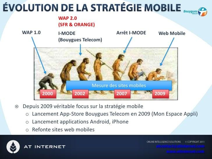 Applications mobiles</li></li></ul><li>Stratégie mobile <br />Historiquement : <br />Ventes et actes par les canaux physiq...