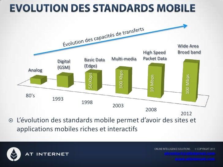 Evolution des standards mobile<br />Évolution des capacités de transferts<br />Wide Area Broad band<br />High Speed Packet...