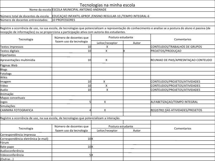 Tecnologias na minha escola                      Nome da escola:ESCOLA MUNICIPAL ANTONIO ANDRADENúmero total de docentes d...