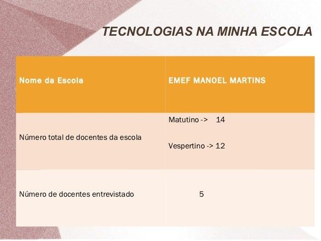 TECNOLOGIAS NA MINHA ESCOLANome da Escola                       EMEF MANOEL MARTINS                                     Ma...